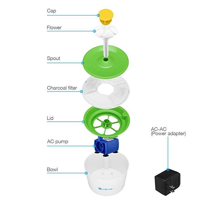 isYoung Pet Fountain Automatic Water Dispenser for Dogs and